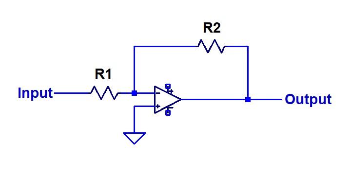 Scroggie Circuit