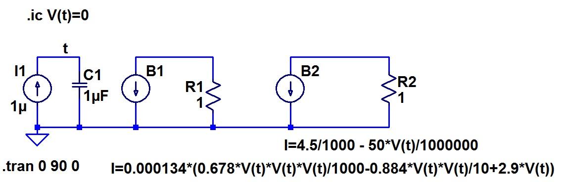 Simulated Rae Circuit