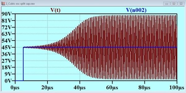 Cubic_osc_split_cap_plot1