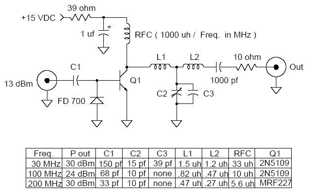 1W_RF_Amplifier