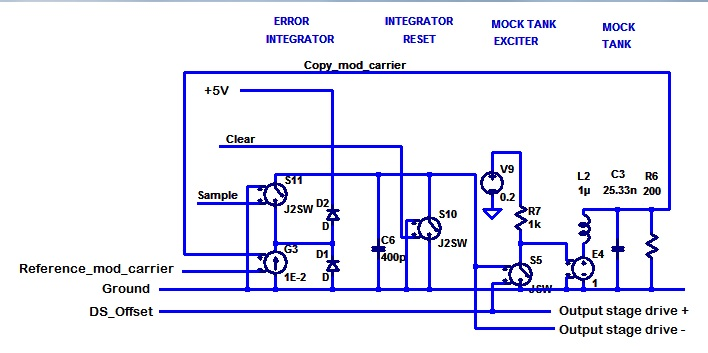 7 Modulator