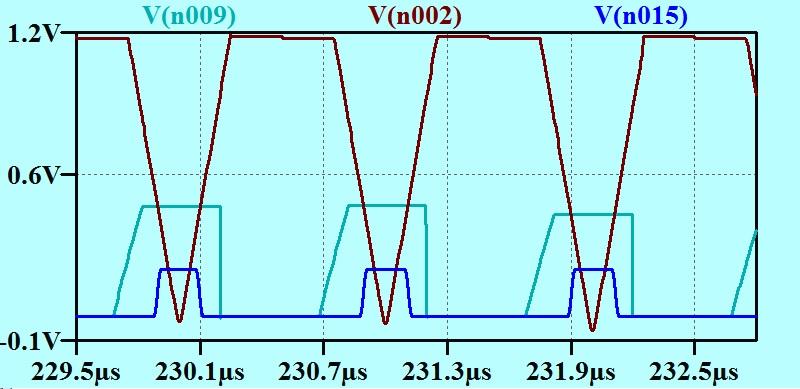 9 Pulse width modulation